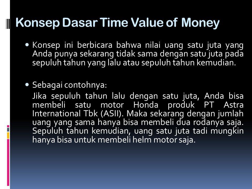 Lanjutan …… Konsep time value of money ini sebenarnya ingin mengatakan bahwa jika Anda punya uang sebaiknya -bahkan seharusnya- diinvestasikan, sehingga nilai uang itu tidak menyusut dimakan waktu.