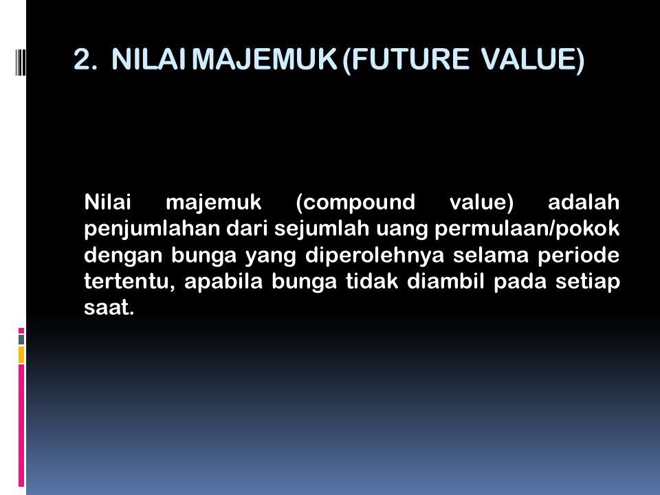 2. NILAI MAJEMUK (FUTURE VALUE) Nilai majemuk (compound value) adalah penjumlahan dari sejumlah uang permulaan/pokok dengan bunga yang diperolehnya se