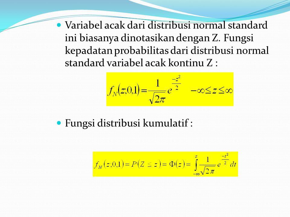  Variabel acak dari distribusi normal standard ini biasanya dinotasikan dengan Z. Fungsi kepadatan probabilitas dari distribusi normal standard varia