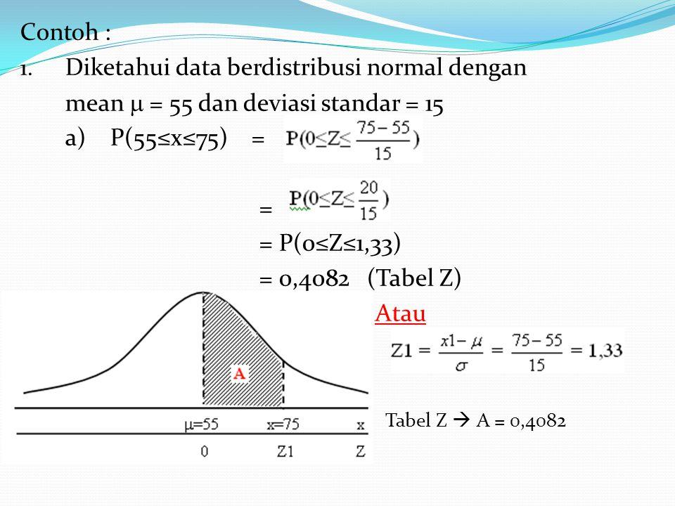 Contoh : 1. Diketahui data berdistribusi normal dengan mean  = 55 dan deviasi standar = 15 a) P(55≤x≤75) = = = P(0≤Z≤1,33) = 0,4082 (Tabel Z) Atau Ta