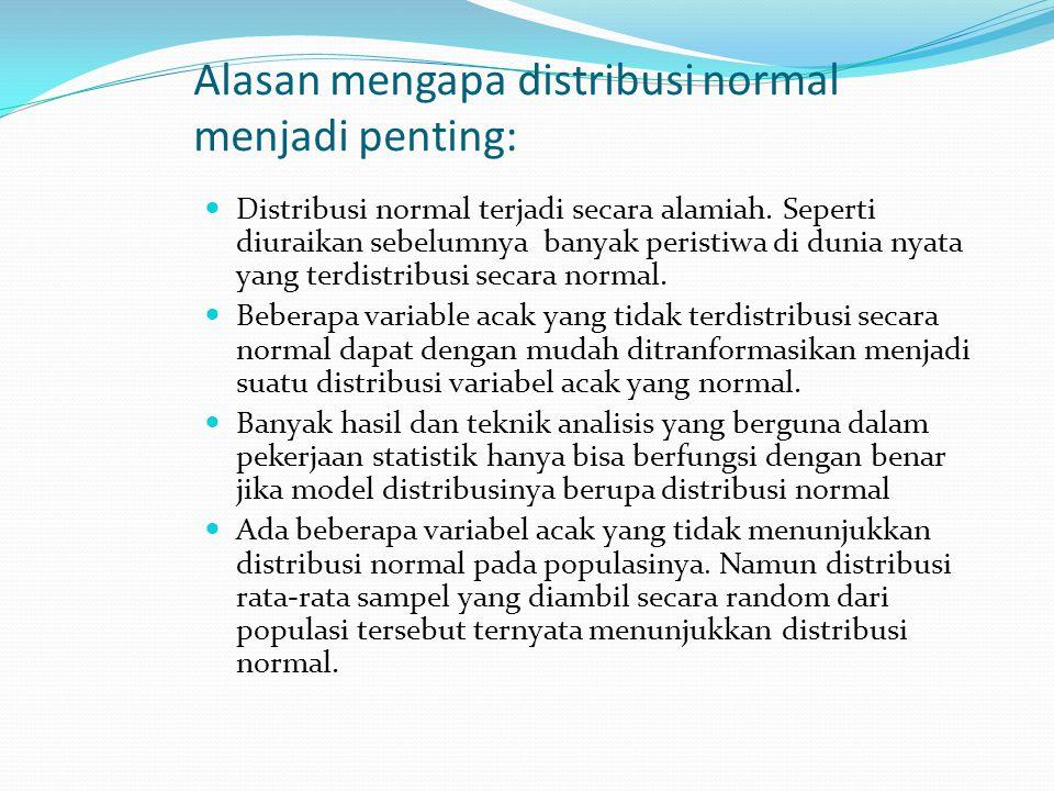Fungsi Kepadatan Probabilitas Fungsi Distribusi Kumulatif Normal  Sebuah variabel acak kontinu X dikatakan memiliki distribusi normal dengan parameter  x dan  x dengan -  0 jika fungsi kepadatan probabilitas (pdf) dari X adalah :