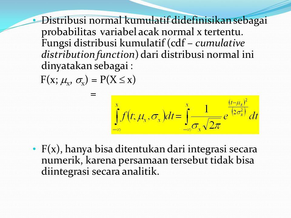 • Distribusi normal kumulatif didefinisikan sebagai probabilitas variabel acak normal x tertentu. Fungsi distribusi kumulatif (cdf – cumulative distri