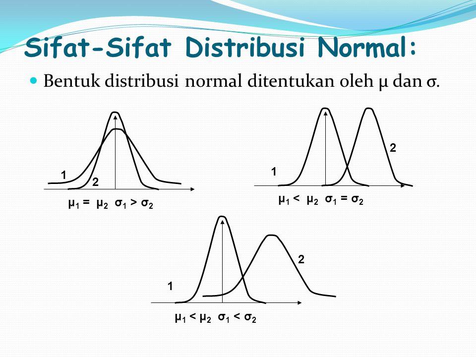 Distribusi Normal Standard  Untuk menghitung probabilitas P(a  X  b) dari suatu variable acak kontinu X yang berdistribusi normal dengan parameter  dan  maka fungsi kepadatan probabilitasnya harus diintegralkan mulai dari x=a sampai x =b.