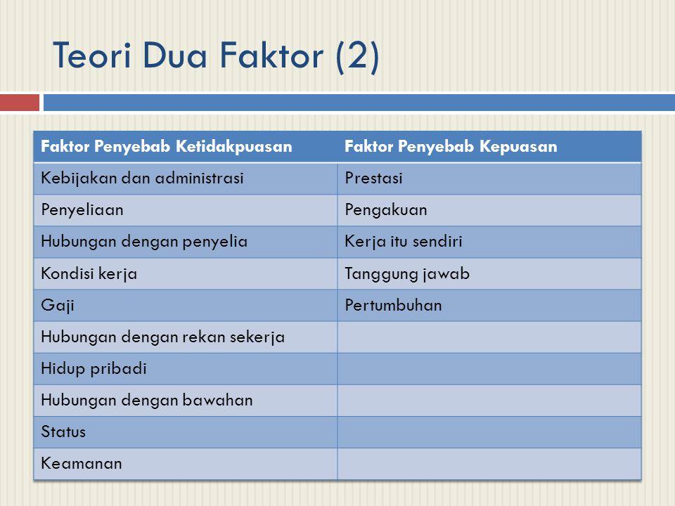 Teori Dua Faktor (2)
