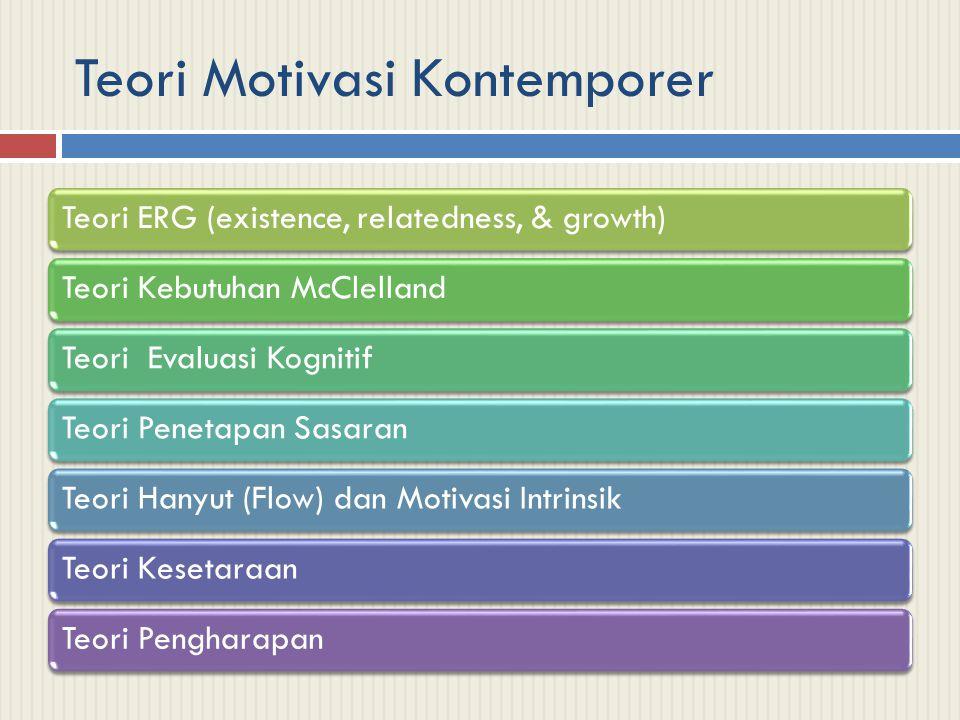 Teori Motivasi Kontemporer Teori ERG (existence, relatedness, & growth)Teori Kebutuhan McClellandTeori Evaluasi KognitifTeori Penetapan SasaranTeori H