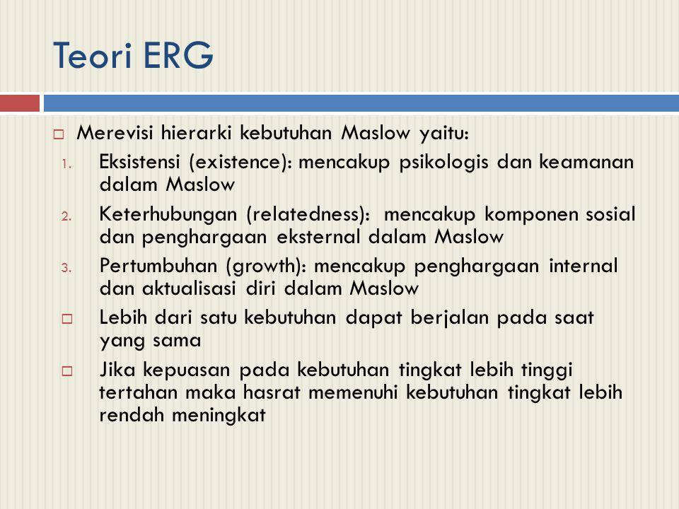 Teori ERG  Merevisi hierarki kebutuhan Maslow yaitu: 1. Eksistensi (existence): mencakup psikologis dan keamanan dalam Maslow 2. Keterhubungan (relat