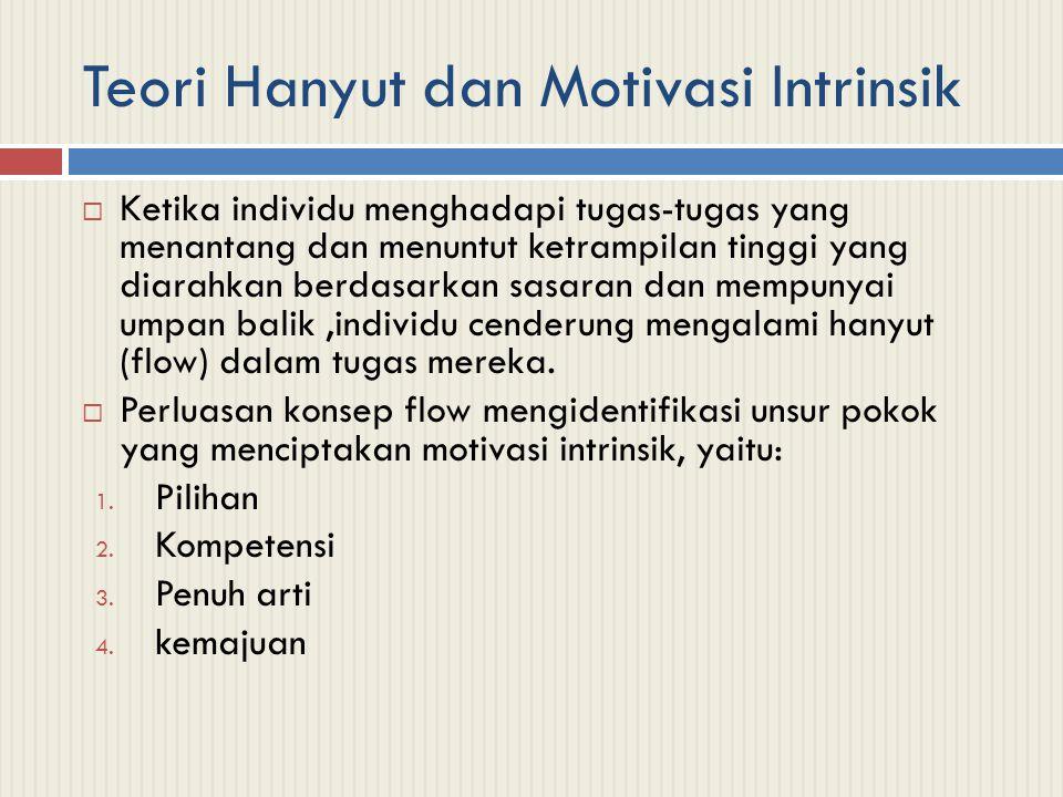 Teori Hanyut dan Motivasi Intrinsik  Ketika individu menghadapi tugas-tugas yang menantang dan menuntut ketrampilan tinggi yang diarahkan berdasarkan