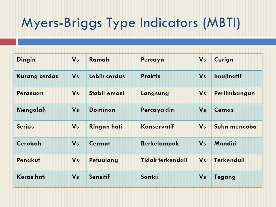 Myers-Briggs Type Indicators (MBTI) DinginVsRamahPercayaVsCuriga Kurang cerdasVsLebih cerdasPraktisVsImajinatif PerasaanVsStabil emosiLangsungVsPertim