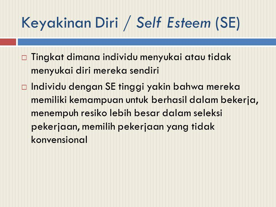 Keyakinan Diri / Self Esteem (SE)  Tingkat dimana individu menyukai atau tidak menyukai diri mereka sendiri  Individu dengan SE tinggi yakin bahwa m