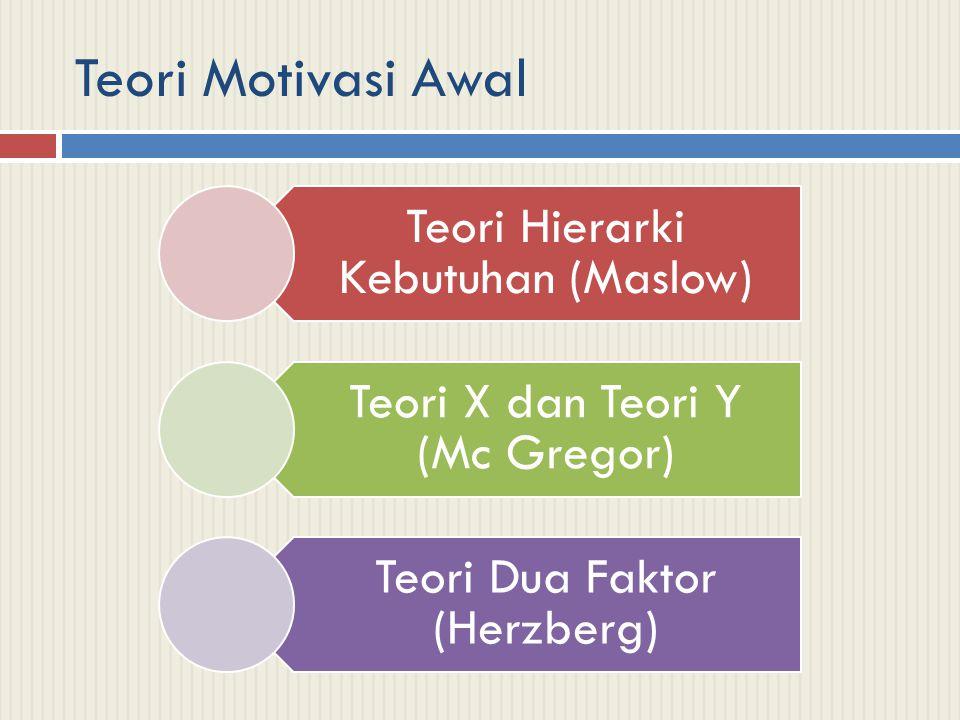 Teori Motivasi Awal Teori Hierarki Kebutuhan (Maslow) Teori X dan Teori Y (Mc Gregor) Teori Dua Faktor (Herzberg)