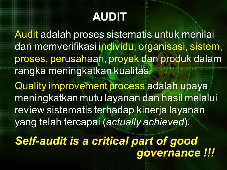 AUDIT Audit adalah proses sistematis untuk menilai dan memverifikasi individu, organisasi, sistem, proses, perusahaan, proyek dan produk dalam rangka