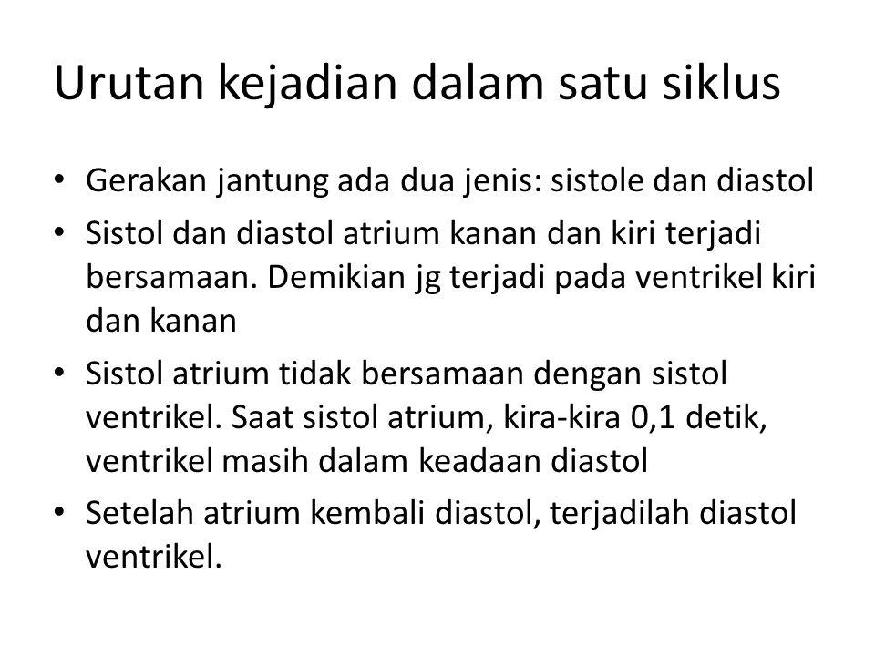Urutan kejadian dalam satu siklus • Gerakan jantung ada dua jenis: sistole dan diastol • Sistol dan diastol atrium kanan dan kiri terjadi bersamaan. D