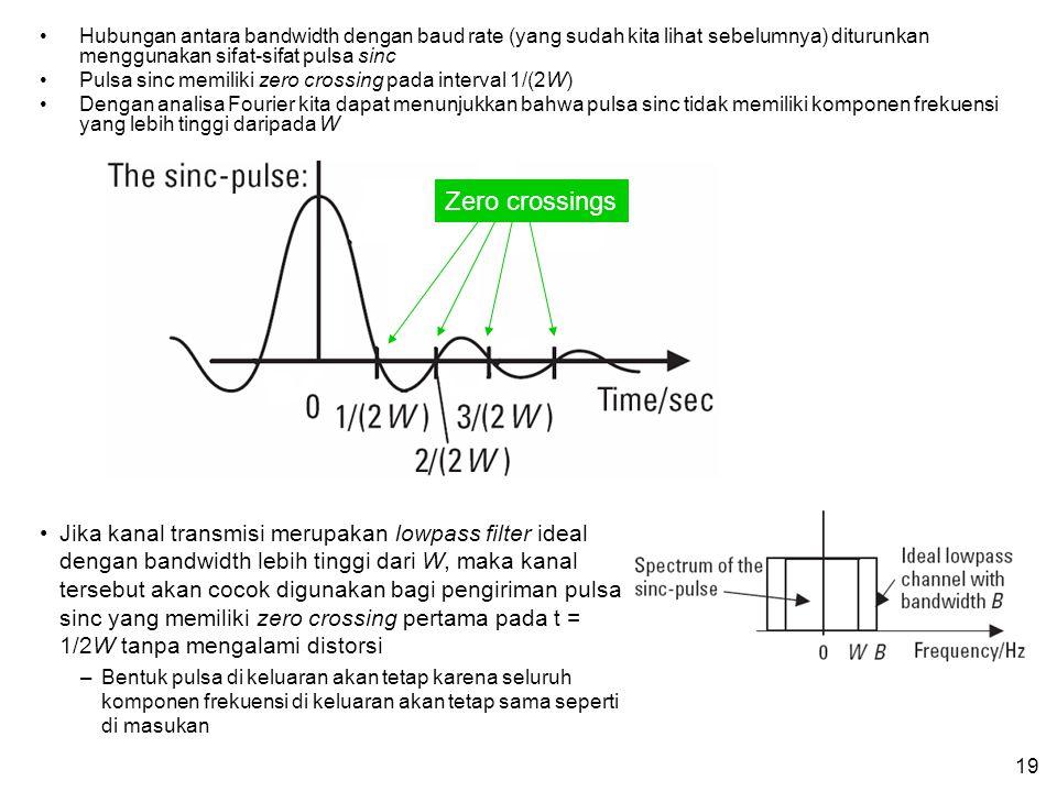 19 •Hubungan antara bandwidth dengan baud rate (yang sudah kita lihat sebelumnya) diturunkan menggunakan sifat-sifat pulsa sinc •Pulsa sinc memiliki zero crossing pada interval 1/(2W) •Dengan analisa Fourier kita dapat menunjukkan bahwa pulsa sinc tidak memiliki komponen frekuensi yang lebih tinggi daripada W •Jika kanal transmisi merupakan lowpass filter ideal dengan bandwidth lebih tinggi dari W, maka kanal tersebut akan cocok digunakan bagi pengiriman pulsa sinc yang memiliki zero crossing pertama pada t = 1/2W tanpa mengalami distorsi –Bentuk pulsa di keluaran akan tetap karena seluruh komponen frekuensi di keluaran akan tetap sama seperti di masukan Zero crossings