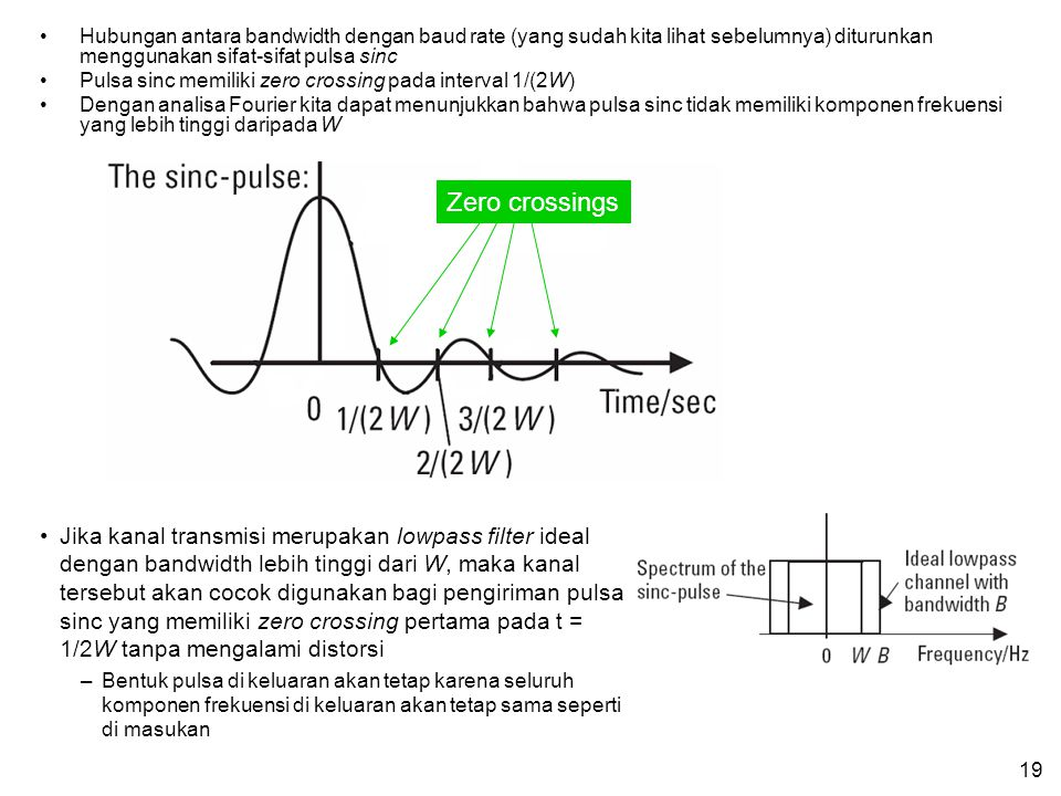 19 •Hubungan antara bandwidth dengan baud rate (yang sudah kita lihat sebelumnya) diturunkan menggunakan sifat-sifat pulsa sinc •Pulsa sinc memiliki z