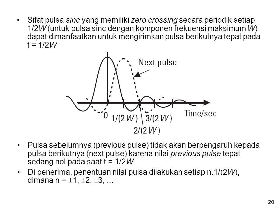 20 •Sifat pulsa sinc yang memiliki zero crossing secara periodik setiap 1/2W (untuk pulsa sinc dengan komponen frekuensi maksimum W) dapat dimanfaatkan untuk mengirimkan pulsa berikutnya tepat pada t = 1/2W •Pulsa sebelumnya (previous pulse) tidak akan berpengaruh kepada pulsa berikutnya (next pulse) karena nilai previous pulse tepat sedang nol pada saat t = 1/2W •Di penerima, penentuan nilai pulsa dilakukan setiap n.1/(2W), dimana n =  1,  2,  3,...