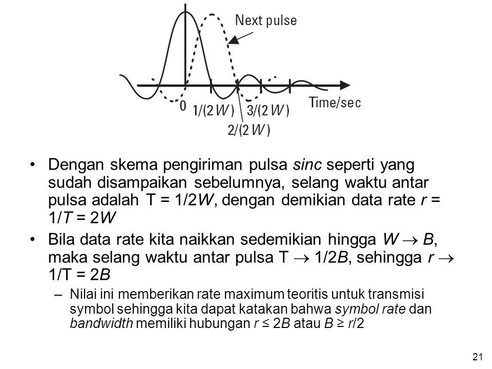 21 •Dengan skema pengiriman pulsa sinc seperti yang sudah disampaikan sebelumnya, selang waktu antar pulsa adalah T = 1/2W, dengan demikian data rate