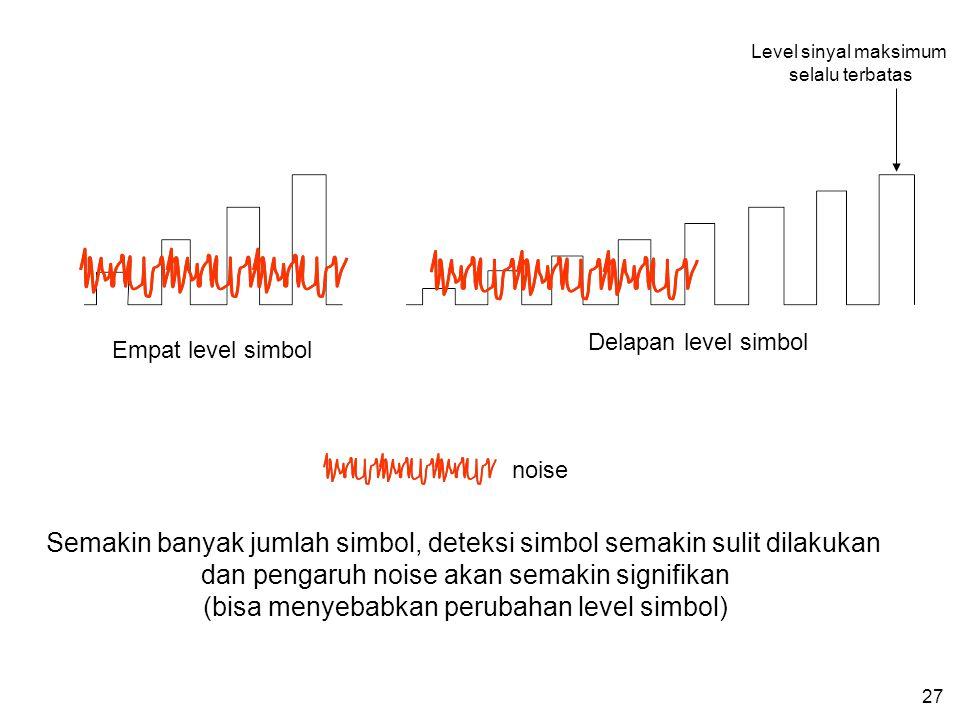 27 Semakin banyak jumlah simbol, deteksi simbol semakin sulit dilakukan dan pengaruh noise akan semakin signifikan (bisa menyebabkan perubahan level simbol) noise Empat level simbol Delapan level simbol Level sinyal maksimum selalu terbatas