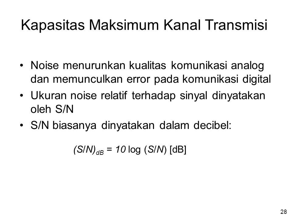 28 •Noise menurunkan kualitas komunikasi analog dan memunculkan error pada komunikasi digital •Ukuran noise relatif terhadap sinyal dinyatakan oleh S/N •S/N biasanya dinyatakan dalam decibel: Kapasitas Maksimum Kanal Transmisi (S/N) dB = 10 log (S/N) [dB]