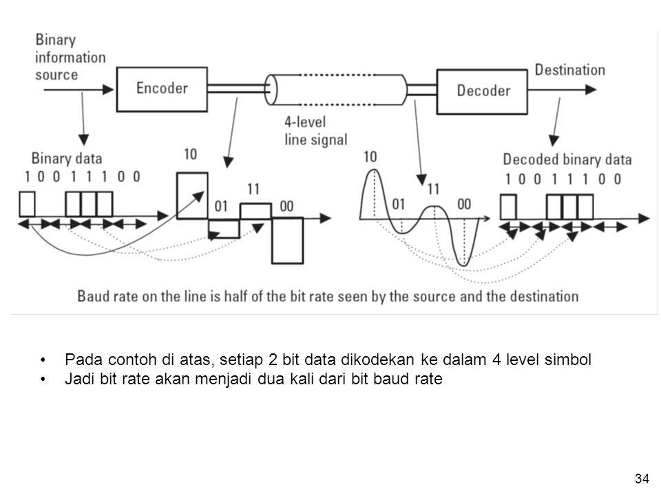 34 •Pada contoh di atas, setiap 2 bit data dikodekan ke dalam 4 level simbol •Jadi bit rate akan menjadi dua kali dari bit baud rate