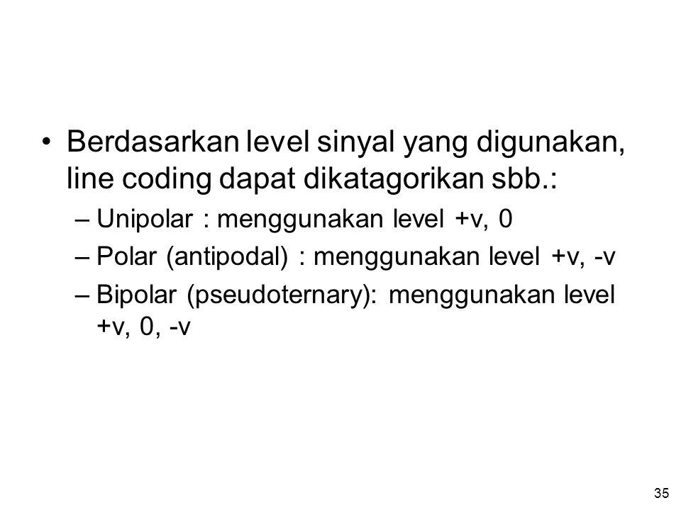 35 •Berdasarkan level sinyal yang digunakan, line coding dapat dikatagorikan sbb.: –Unipolar : menggunakan level +v, 0 –Polar (antipodal) : menggunakan level +v, -v –Bipolar (pseudoternary): menggunakan level +v, 0, -v