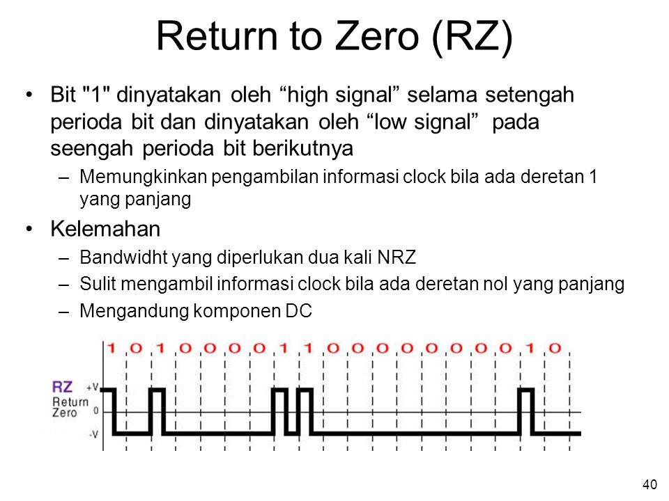 40 Return to Zero (RZ) •Bit 1 dinyatakan oleh high signal selama setengah perioda bit dan dinyatakan oleh low signal pada seengah perioda bit berikutnya –Memungkinkan pengambilan informasi clock bila ada deretan 1 yang panjang •Kelemahan –Bandwidht yang diperlukan dua kali NRZ –Sulit mengambil informasi clock bila ada deretan nol yang panjang –Mengandung komponen DC