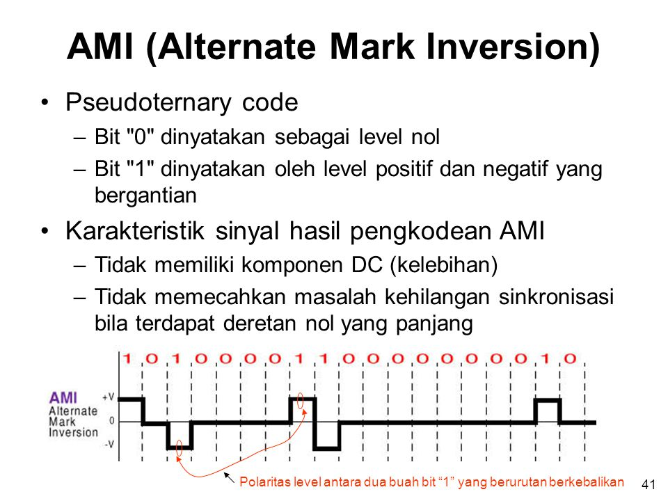 41 AMI (Alternate Mark Inversion) •Pseudoternary code –Bit 0 dinyatakan sebagai level nol –Bit 1 dinyatakan oleh level positif dan negatif yang bergantian •Karakteristik sinyal hasil pengkodean AMI –Tidak memiliki komponen DC (kelebihan) –Tidak memecahkan masalah kehilangan sinkronisasi bila terdapat deretan nol yang panjang Polaritas level antara dua buah bit 1 yang berurutan berkebalikan