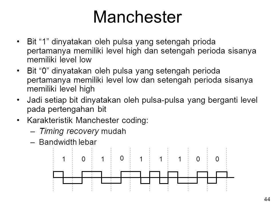 44 Manchester •Bit 1 dinyatakan oleh pulsa yang setengah prioda pertamanya memiliki level high dan setengah perioda sisanya memiliki level low •Bit 0 dinyatakan oleh pulsa yang setengah perioda pertamanya memiliki level low dan setengah perioda sisanya memiliki level high •Jadi setiap bit dinyatakan oleh pulsa-pulsa yang berganti level pada pertengahan bit •Karakteristik Manchester coding: –Timing recovery mudah –Bandwidth lebar 101 0 11001