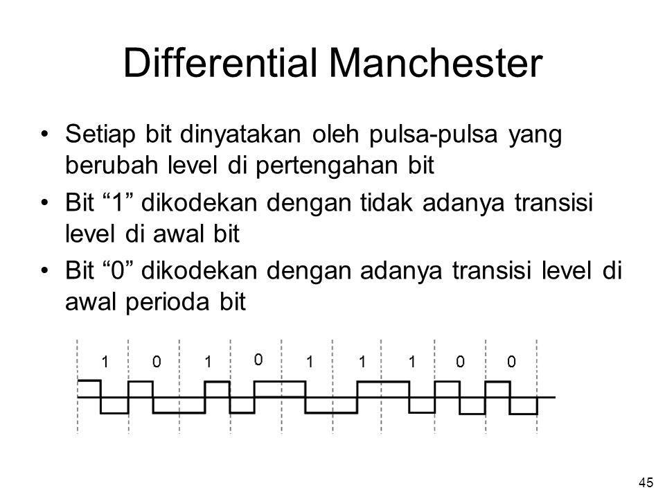 45 Differential Manchester •Setiap bit dinyatakan oleh pulsa-pulsa yang berubah level di pertengahan bit •Bit 1 dikodekan dengan tidak adanya transisi level di awal bit •Bit 0 dikodekan dengan adanya transisi level di awal perioda bit