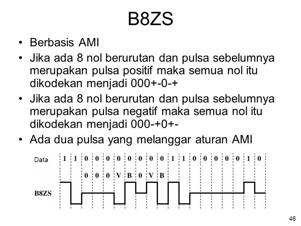 46 B8ZS •Berbasis AMI •Jika ada 8 nol berurutan dan pulsa sebelumnya merupakan pulsa positif maka semua nol itu dikodekan menjadi 000+-0-+ •Jika ada 8 nol berurutan dan pulsa sebelumnya merupakan pulsa negatif maka semua nol itu dikodekan menjadi 000-+0+- •Ada dua pulsa yang melanggar aturan AMI Data
