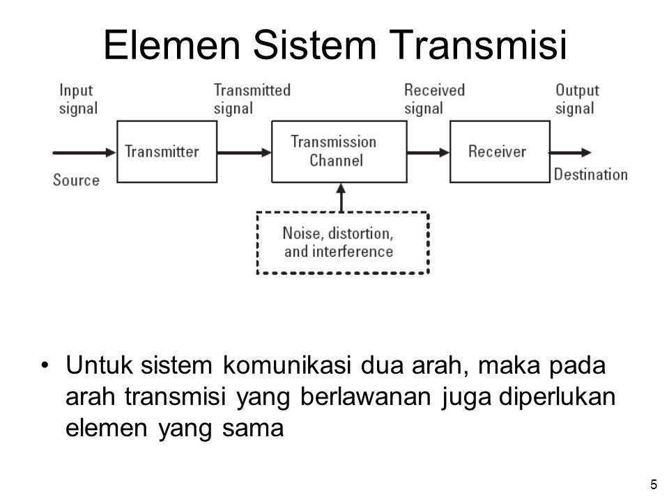 5 Elemen Sistem Transmisi •Untuk sistem komunikasi dua arah, maka pada arah transmisi yang berlawanan juga diperlukan elemen yang sama