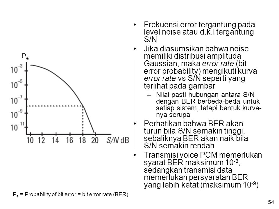 SDH dan SONET SDH = Synchronous Digital Hierarchy SONET = Synchronous Optical Network