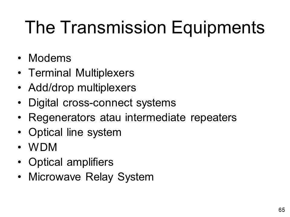 66 Modems •Merubah sinyal digital menjadi analog dan sebaliknya