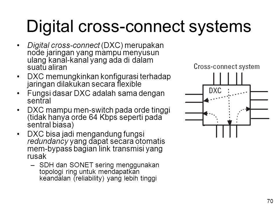 70 Digital cross-connect systems •Digital cross-connect (DXC) merupakan node jaringan yang mampu menyusun ulang kanal-kanal yang ada di dalam suatu al