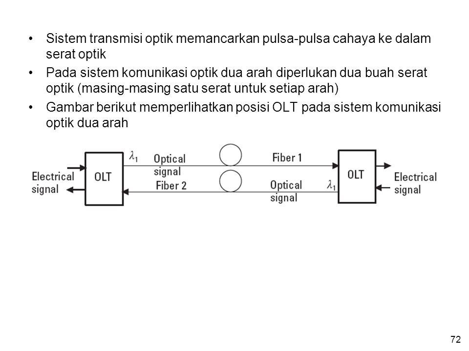72 •Sistem transmisi optik memancarkan pulsa-pulsa cahaya ke dalam serat optik •Pada sistem komunikasi optik dua arah diperlukan dua buah serat optik (masing-masing satu serat untuk setiap arah) •Gambar berikut memperlihatkan posisi OLT pada sistem komunikasi optik dua arah