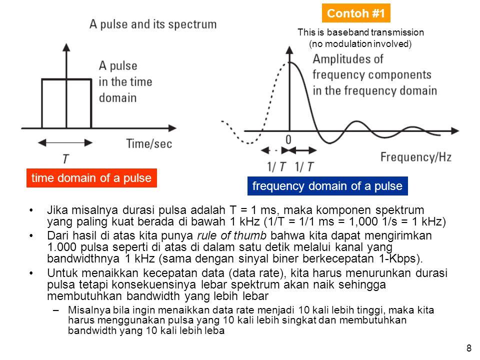 8 •Jika misalnya durasi pulsa adalah T = 1 ms, maka komponen spektrum yang paling kuat berada di bawah 1 kHz (1/T = 1/1 ms = 1,000 1/s = 1 kHz) •Dari hasil di atas kita punya rule of thumb bahwa kita dapat mengirimkan 1.000 pulsa seperti di atas di dalam satu detik melalui kanal yang bandwidthnya 1 kHz (sama dengan sinyal biner berkecepatan 1-Kbps).