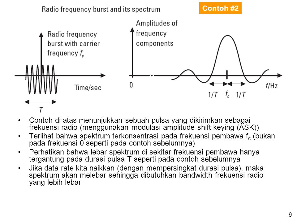 9 •Contoh di atas menunjukkan sebuah pulsa yang dikirimkan sebagai frekuensi radio (menggunakan modulasi amplitude shift keying (ASK)) •Terlihat bahwa spektrum terkonsentrasi pada frekuensi pembawa f c (bukan pada frekuensi 0 seperti pada contoh sebelumnya) •Perhatikan bahwa lebar spektrum di sekitar frekuensi pembawa hanya tergantung pada durasi pulsa T seperti pada contoh sebelumnya •Jika data rate kita naikkan (dengan mempersingkat durasi pulsa), maka spektrum akan melebar sehingga dibutuhkan bandwidth frekuensi radio yang lebih lebar Contoh #2