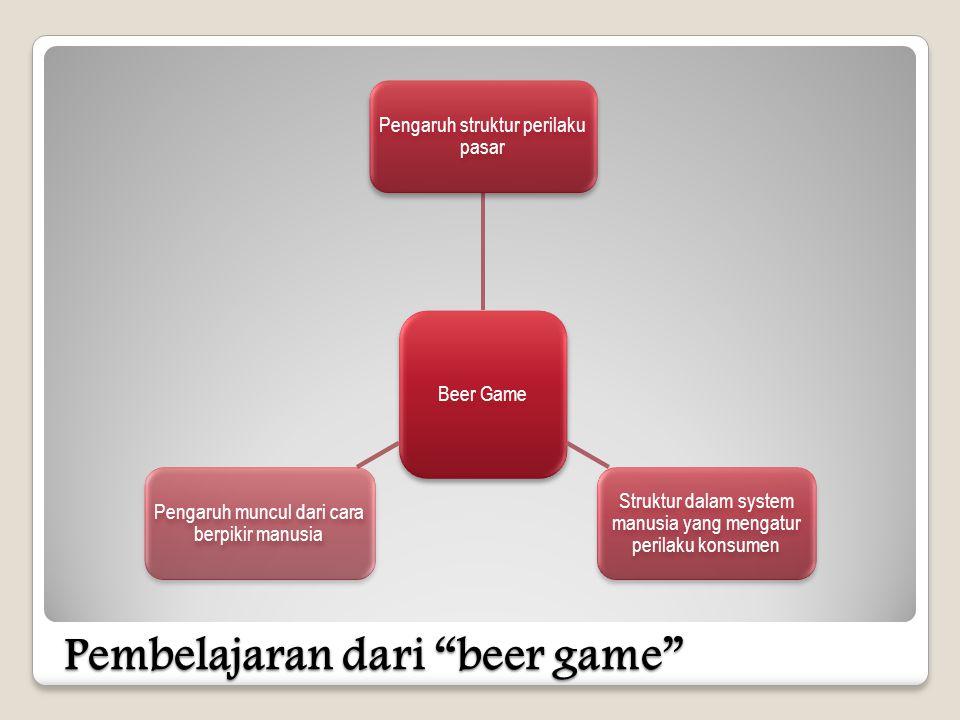 Pembelajaran dari beer game Beer Game Pengaruh struktur perilaku pasar Struktur dalam system manusia yang mengatur perilaku konsumen Pengaruh muncul dari cara berpikir manusia
