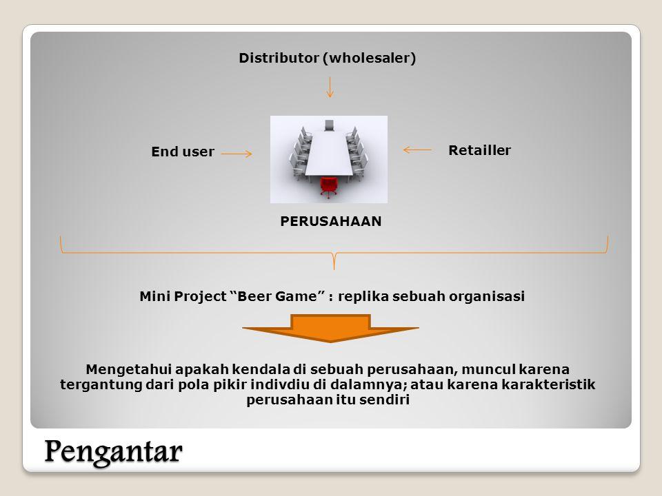 Pengantar PERUSAHAAN Distributor (wholesaler) Retailler End user Mini Project Beer Game : replika sebuah organisasi Mengetahui apakah kendala di sebuah perusahaan, muncul karena tergantung dari pola pikir indivdiu di dalamnya; atau karena karakteristik perusahaan itu sendiri