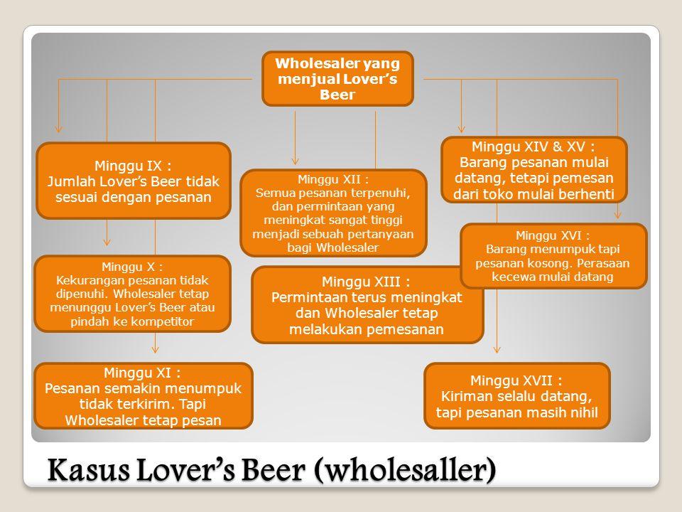 Kasus Lover's Beer (wholesaller) Wholesaler yang menjual Lover's Beer Minggu IX : Jumlah Lover's Beer tidak sesuai dengan pesanan Minggu X : Kekurangan pesanan tidak dipenuhi.