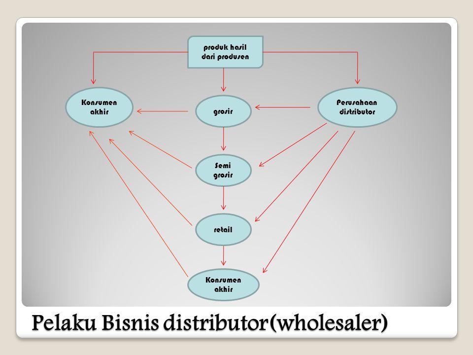 Pelaku Bisnis distributor(wholesaler) produk hasil dari produsen Konsumen akhir grosir Semi grosir retail Konsumen akhir Perusahaan distributor