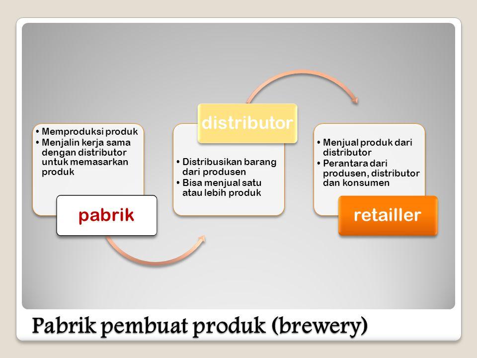 Pabrik pembuat produk (brewery) •Memproduksi produk •Menjalin kerja sama dengan distributor untuk memasarkan produk pabrik •Distribusikan barang dari produsen •Bisa menjual satu atau lebih produk distributor •Menjual produk dari distributor •Perantara dari produsen, distributor dan konsumen retailler