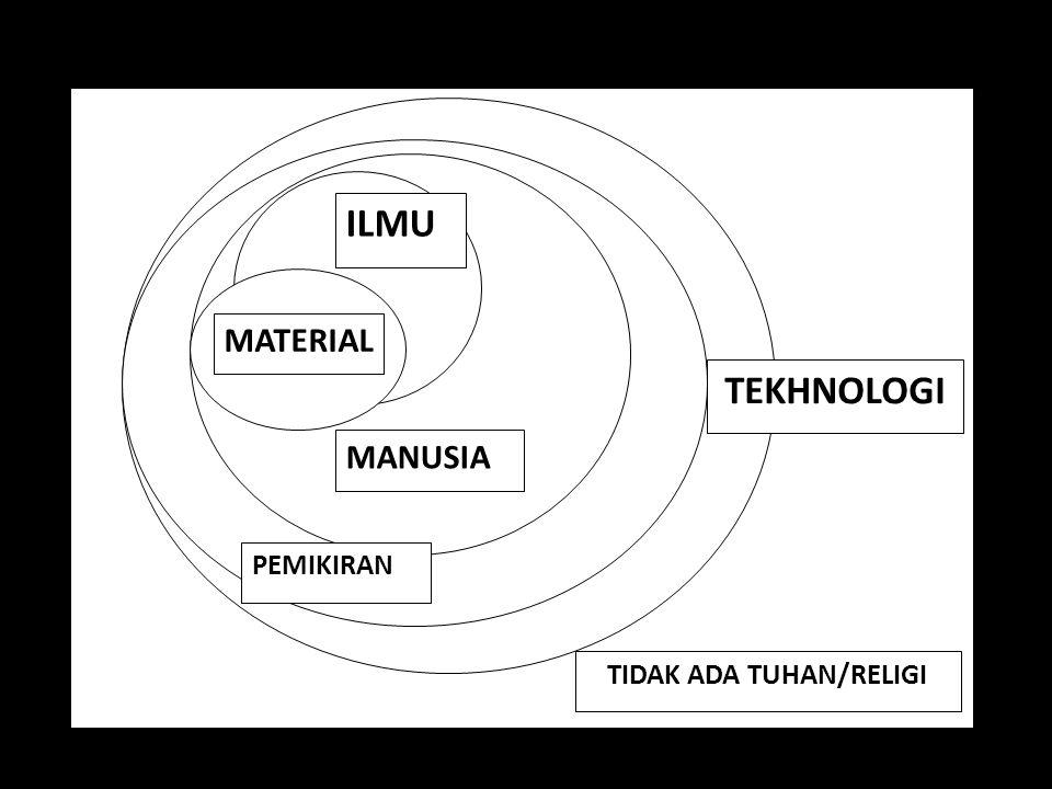 ILMU MANUSIA TEKHNOLOGI GI PEMIKIRAN MATERIAL TIDAK ADA TUHAN/RELIGI