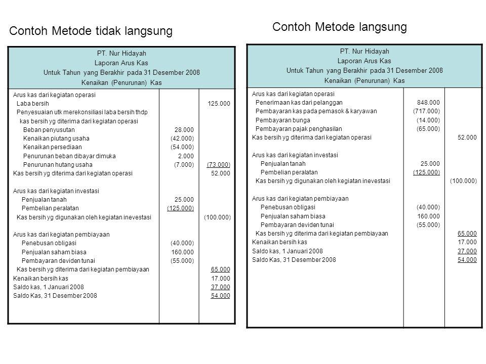 Contoh Metode tidak langsung PT. Nur Hidayah Laporan Arus Kas Untuk Tahun yang Berakhir pada 31 Desember 2008 Kenaikan (Penurunan) Kas Arus kas dari k