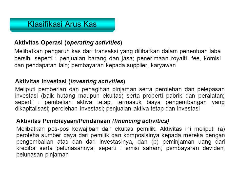 Klasifikasi Arus Kas Aktivitas Operasi (operating activities) Melibatkan pengaruh kas dari transaksi yang dilibatkan dalam penentuan laba bersih; sepe