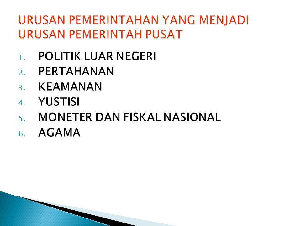 1. POLITIK LUAR NEGERI 2. PERTAHANAN 3. KEAMANAN 4. YUSTISI 5. MONETER DAN FISKAL NASIONAL 6. AGAMA