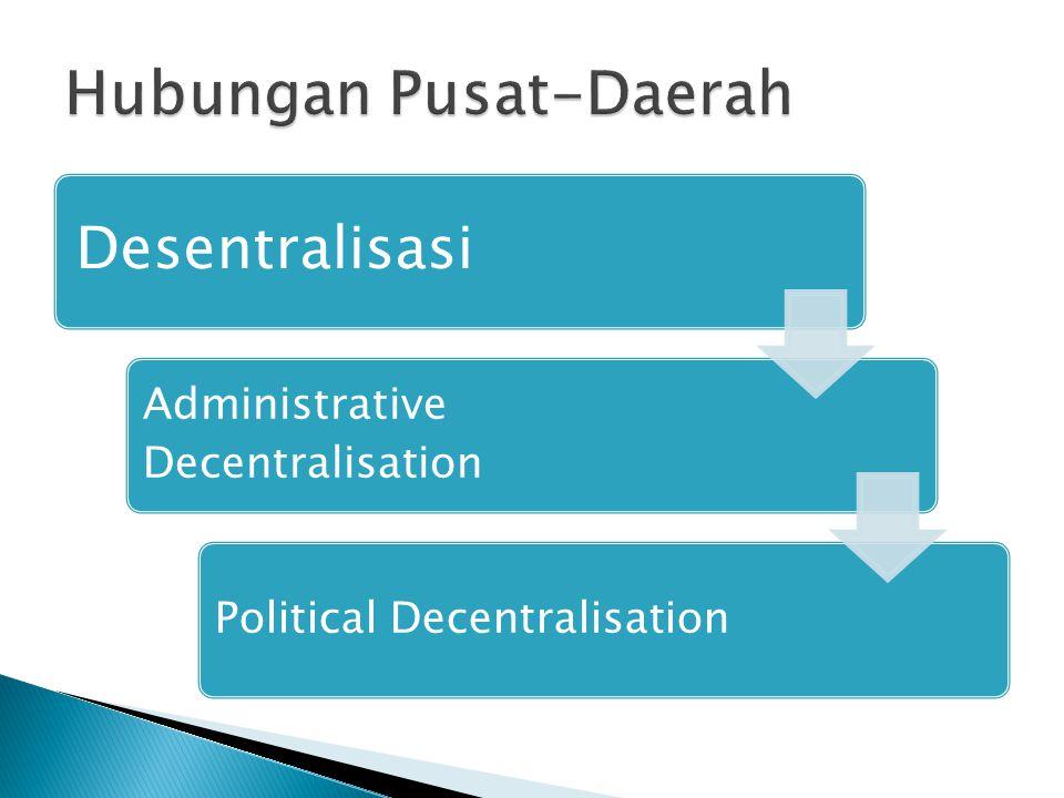 Desentralisasi Administrative Decentralisation Political Decentralisation