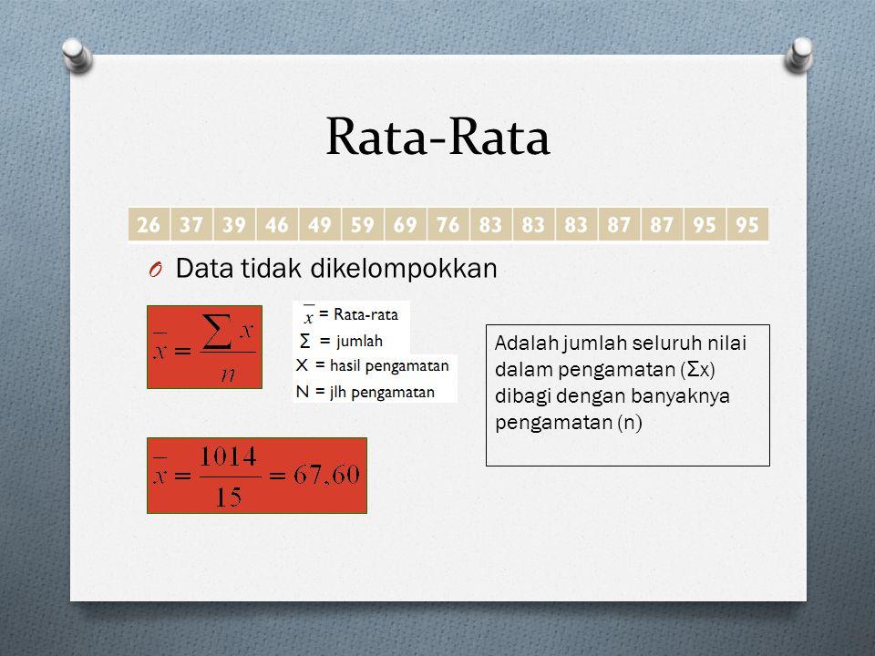 Rata-Rata O Data tidak dikelompokkan Adalah jumlah seluruh nilai dalam pengamatan ( Σ x) dibagi dengan banyaknya pengamatan (n )