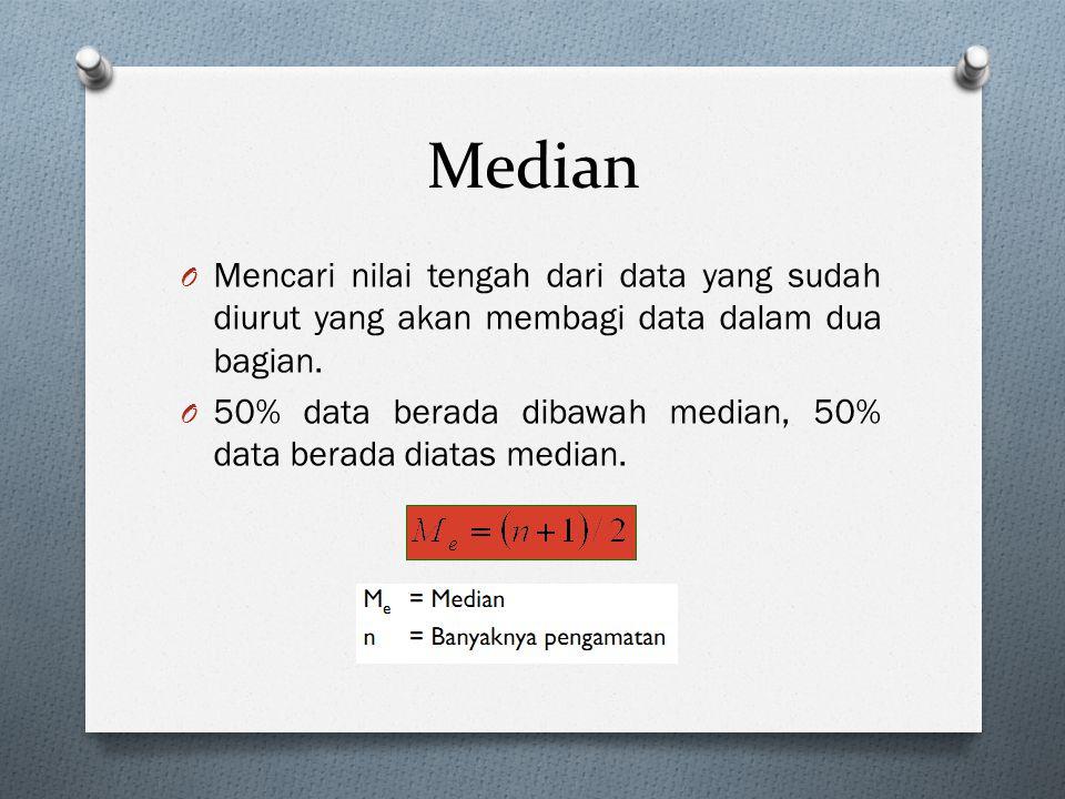 Median O Mencari nilai tengah dari data yang sudah diurut yang akan membagi data dalam dua bagian. O 50% data berada dibawah median, 50% data berada d