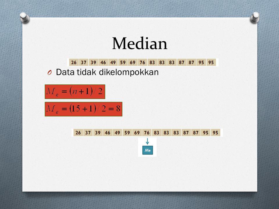 Median O Data tidak dikelompokkan
