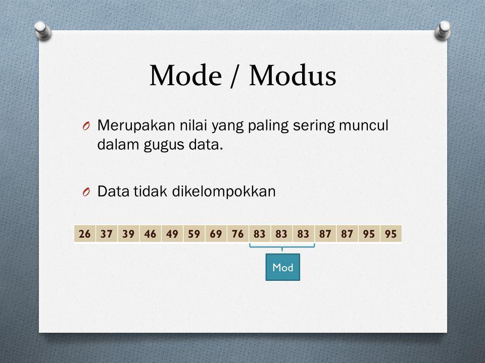 Mode / Modus O Merupakan nilai yang paling sering muncul dalam gugus data. O Data tidak dikelompokkan